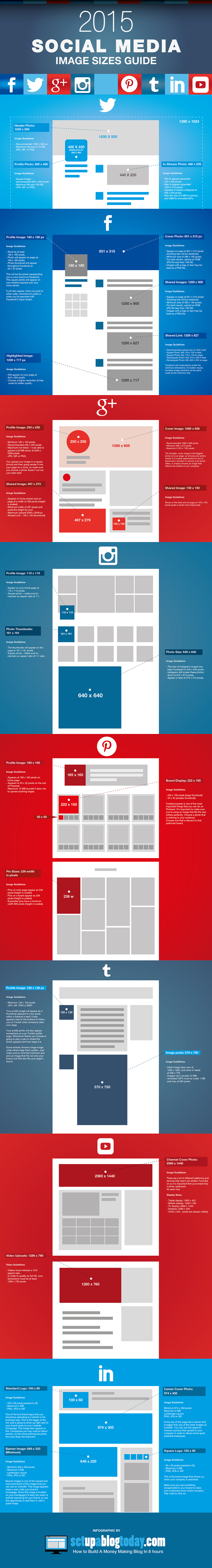 2015 Social Media Image Size Guide for Luxury Real Estate