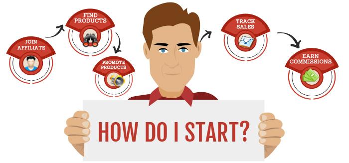 How to start a marketing company