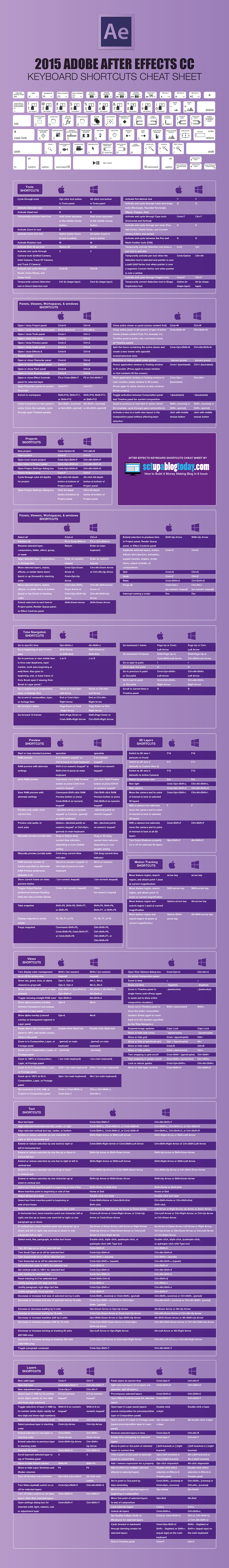 2015 Adobe After Effects Keyboard Shortcuts Cheat Sheet