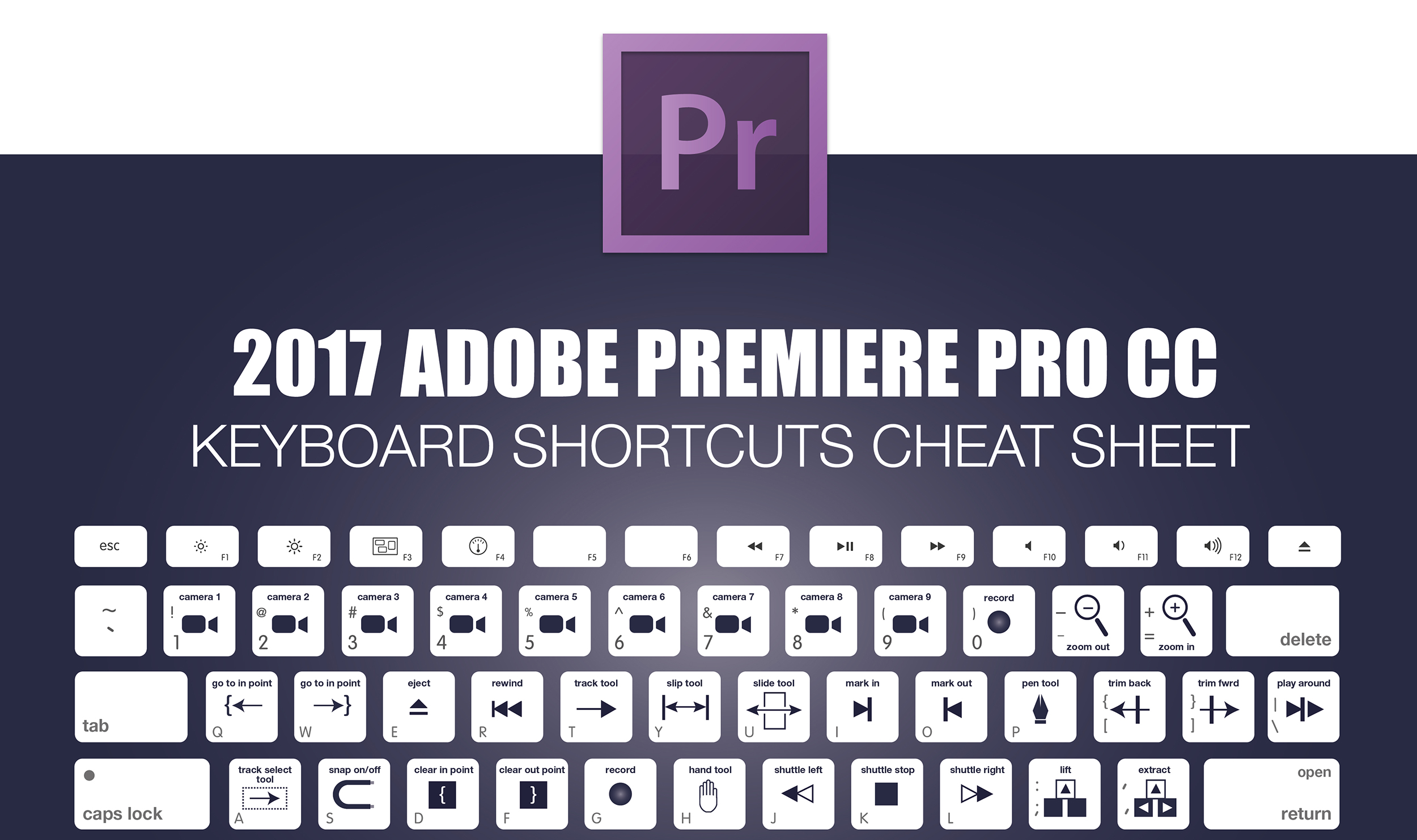 picture about Printable Keyboard Stickers called 2017 Adobe Premiere Skilled Keyboard Shortcuts Cheat Sheet