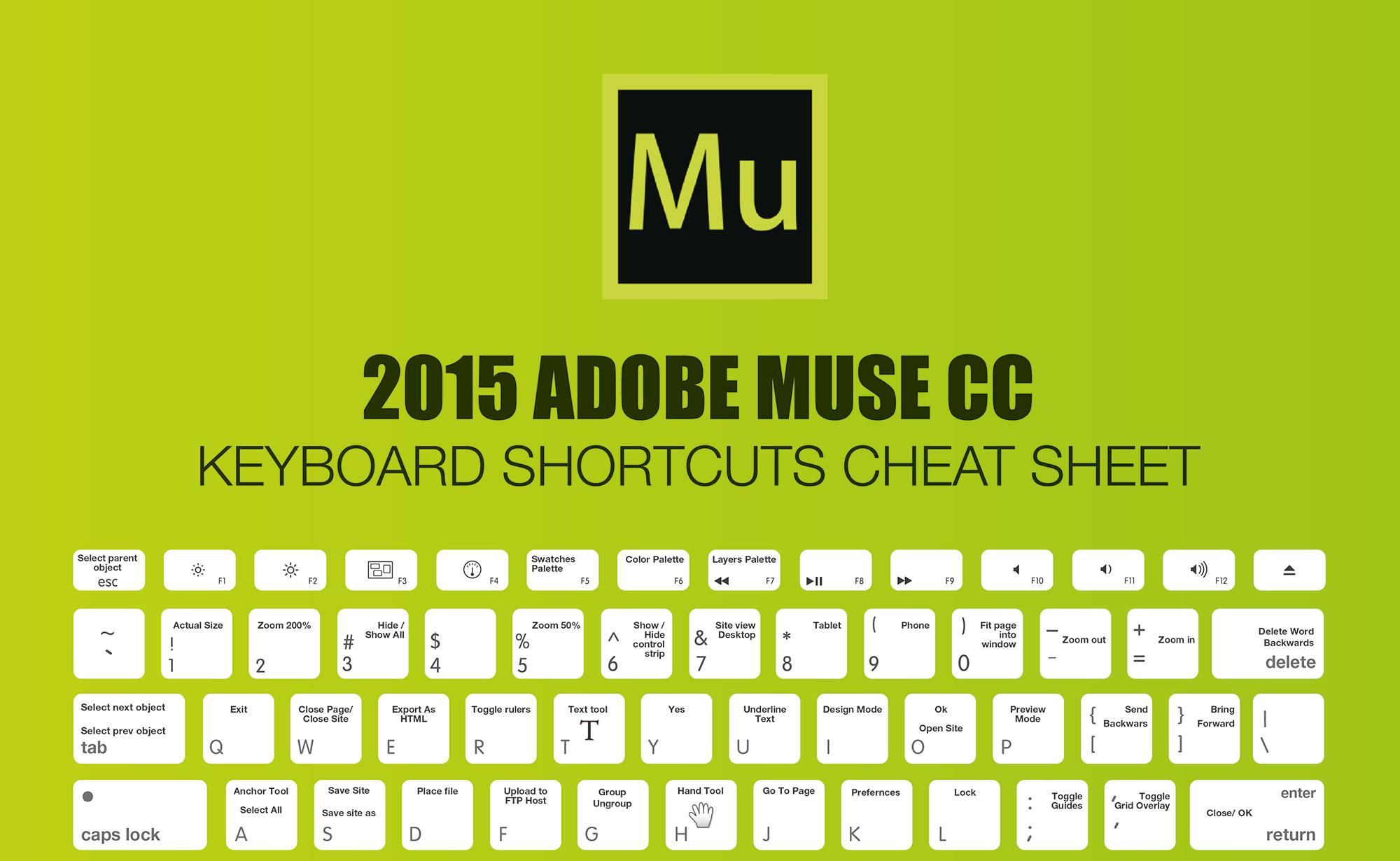 Adobe Muse cc 2015 2015 Adobe Muse Keyboard