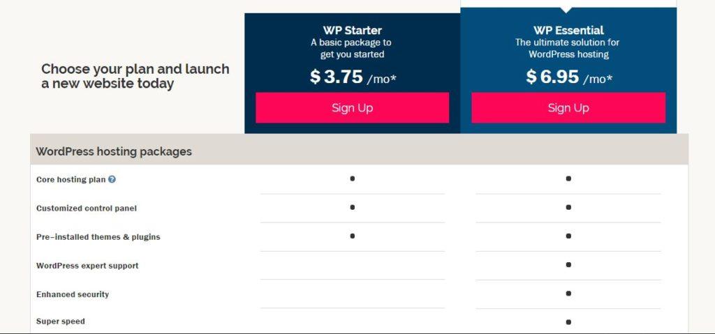 ipage-wordpress-pricing