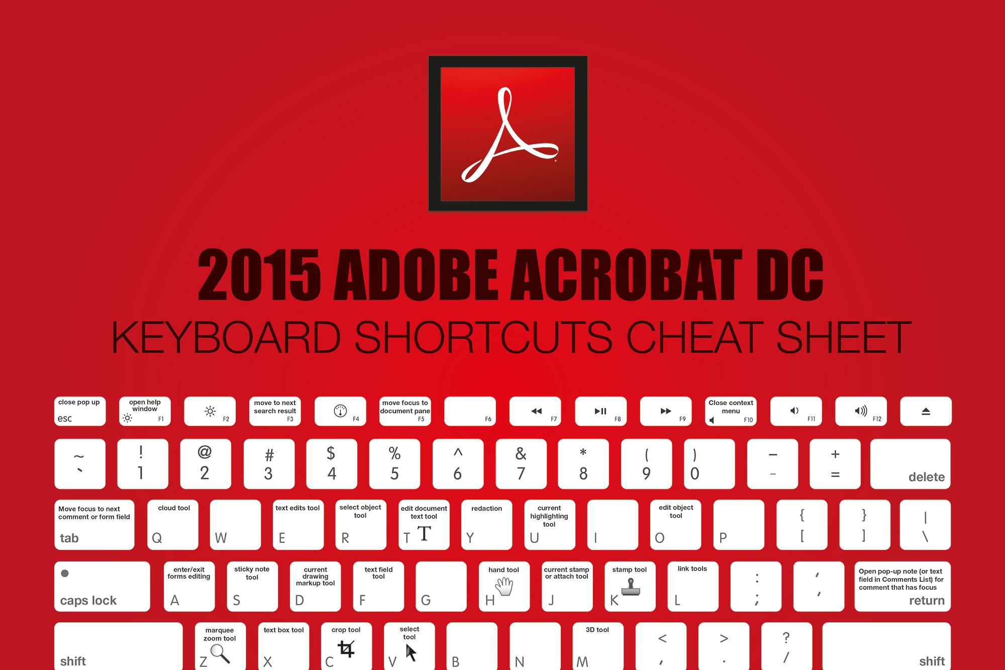 2018 Adobe Acrobat DC Keyboard Shortcuts Cheat Sheet - Make A