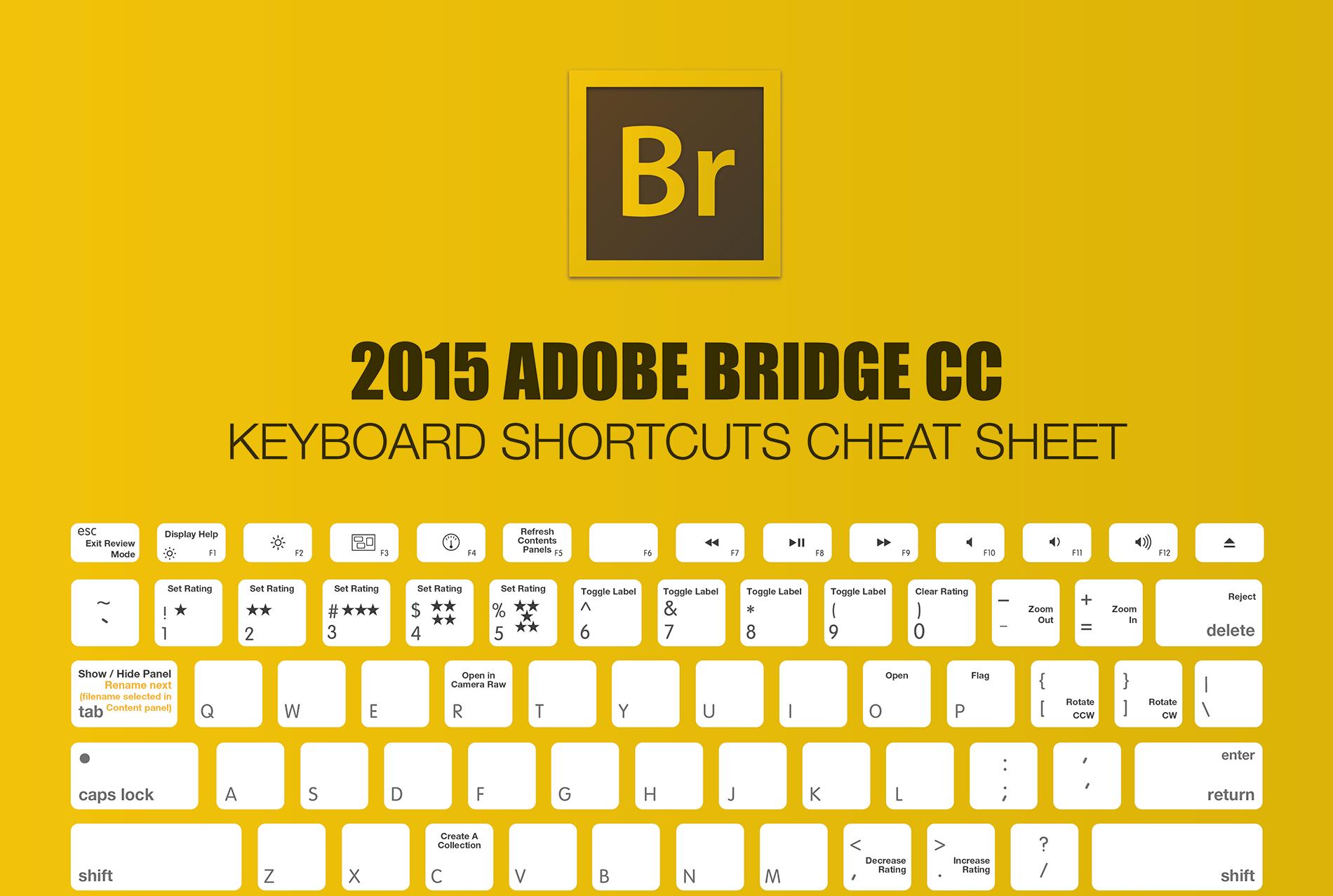 Adobe Bridge Keyboard Shortcuts Cheat Sheet 2015 For Creative ...
