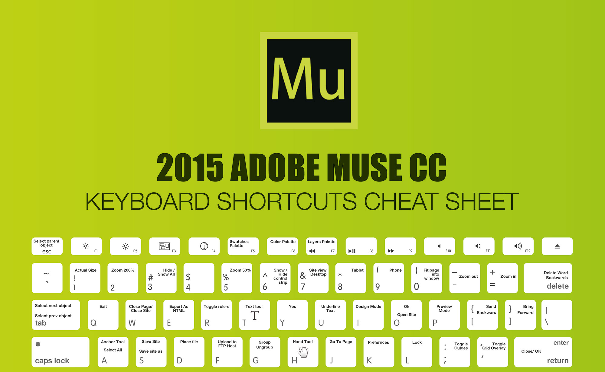 2019 Adobe Muse CC Keyboard Shortcuts Cheat Sheet - Cheat