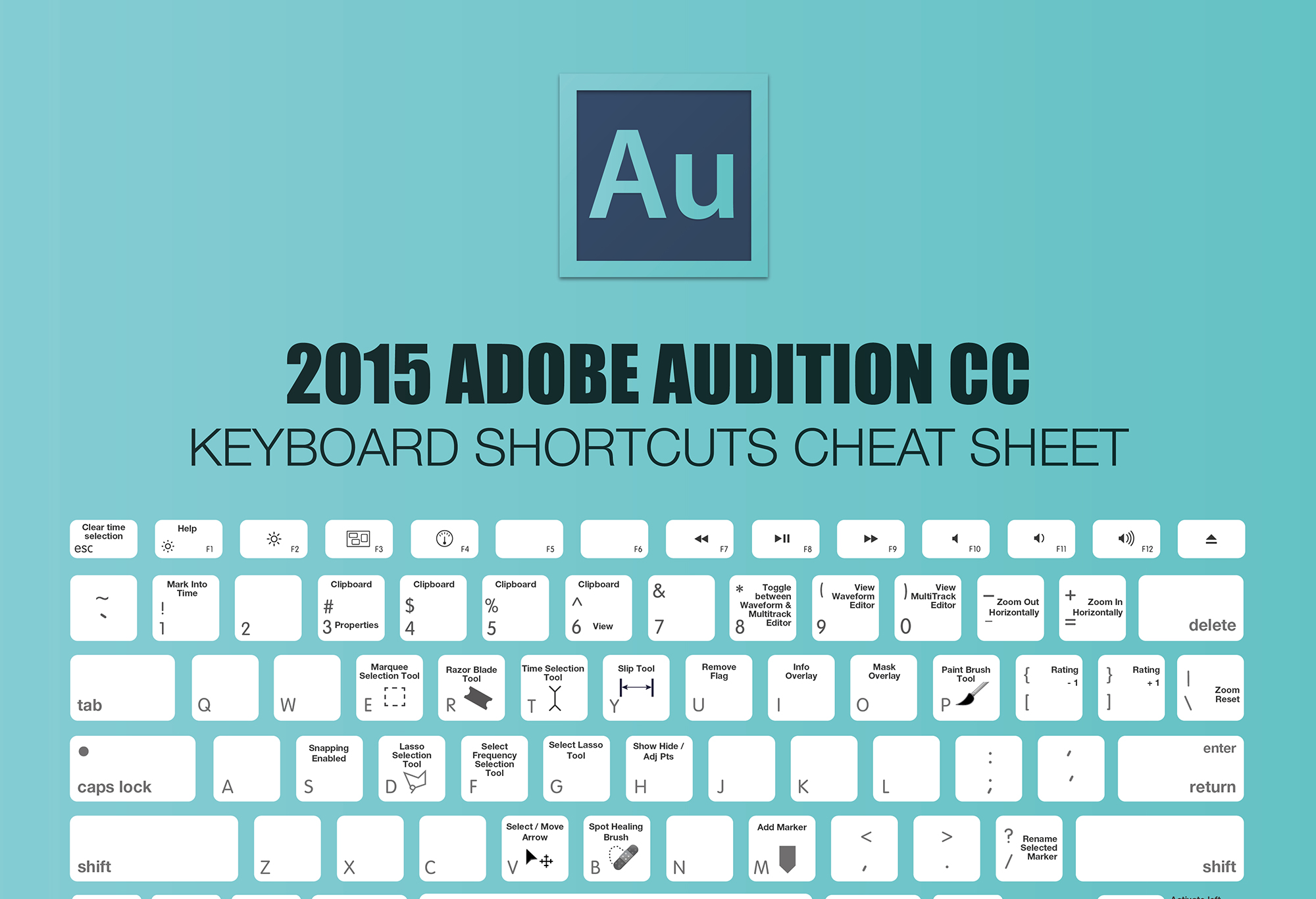 Adobe Audition CC Keyboard ShortCuts 2015 – Cheat Sheet