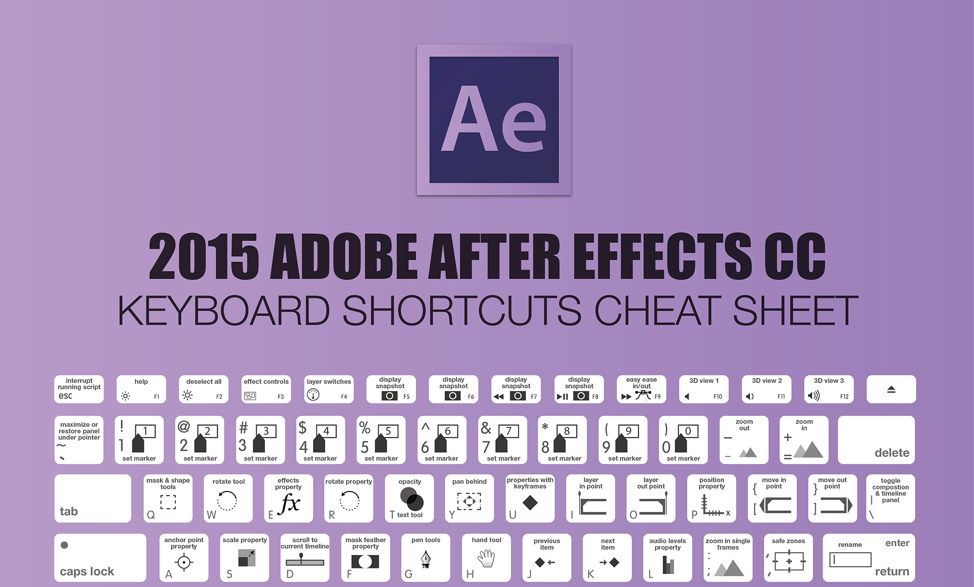 2018 Adobe After Effects Keyboard Shortcuts Cheat Sheet