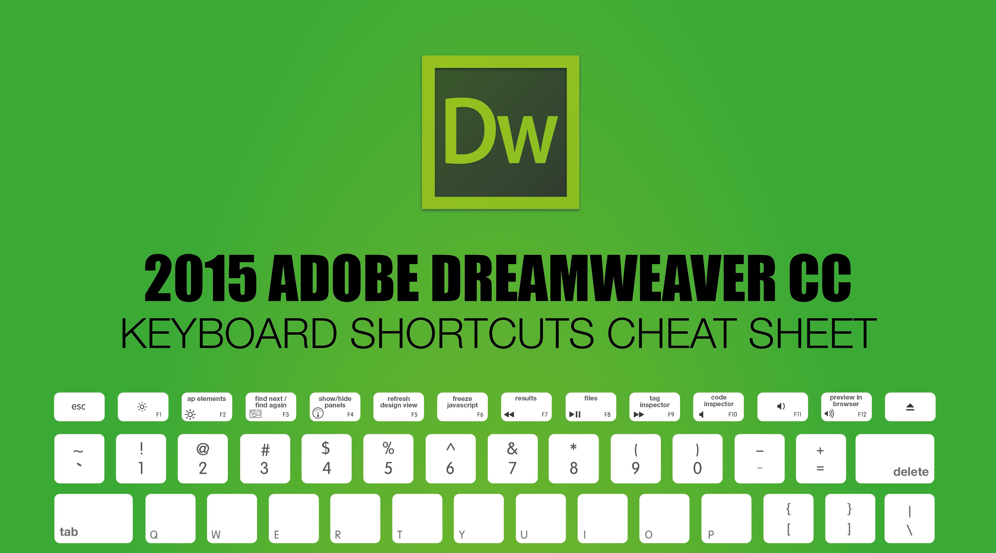 2015 adobe dreamweaver keyboard shortcuts cheat sheet make a