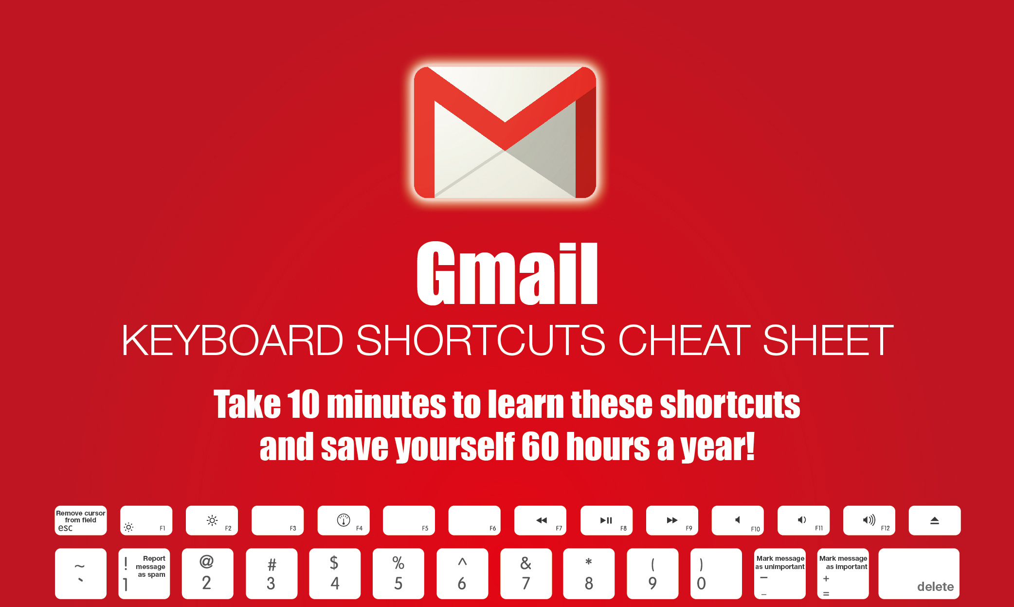 Gmail Keyboard Shortcuts Cheat Sheet (Windows & Mac) 2019