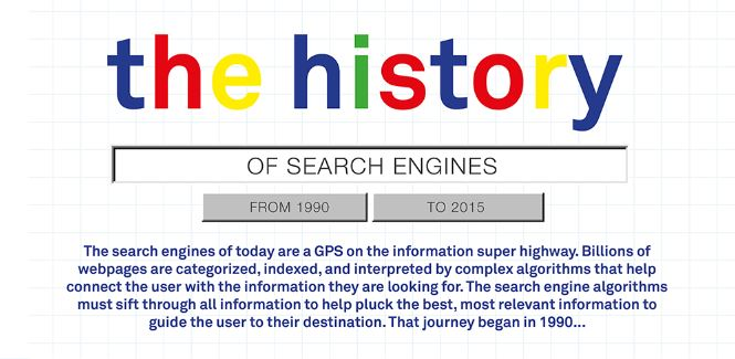 Complete History Of Search Engines - Infographic