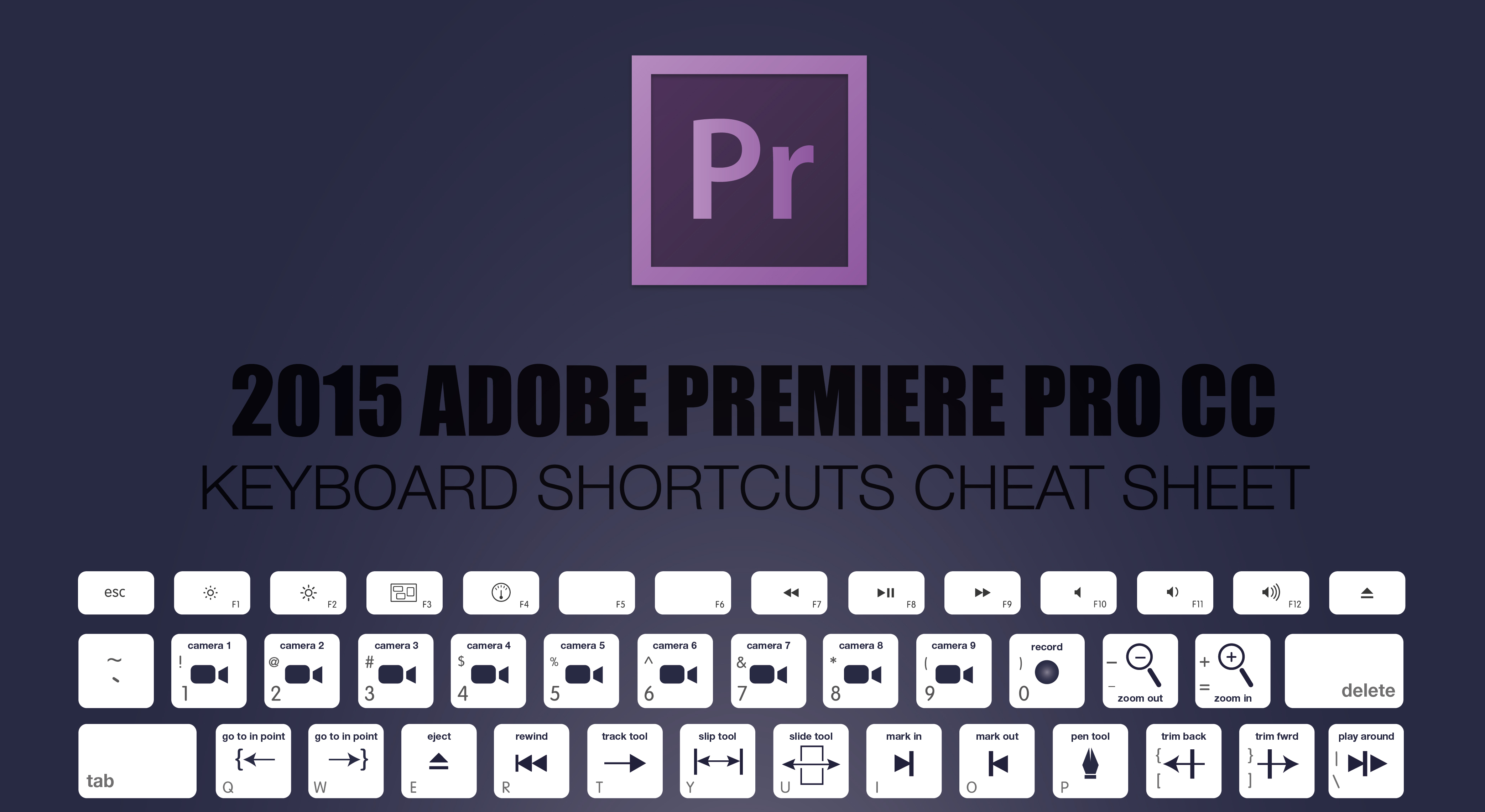 how to cut video in adobe premiere