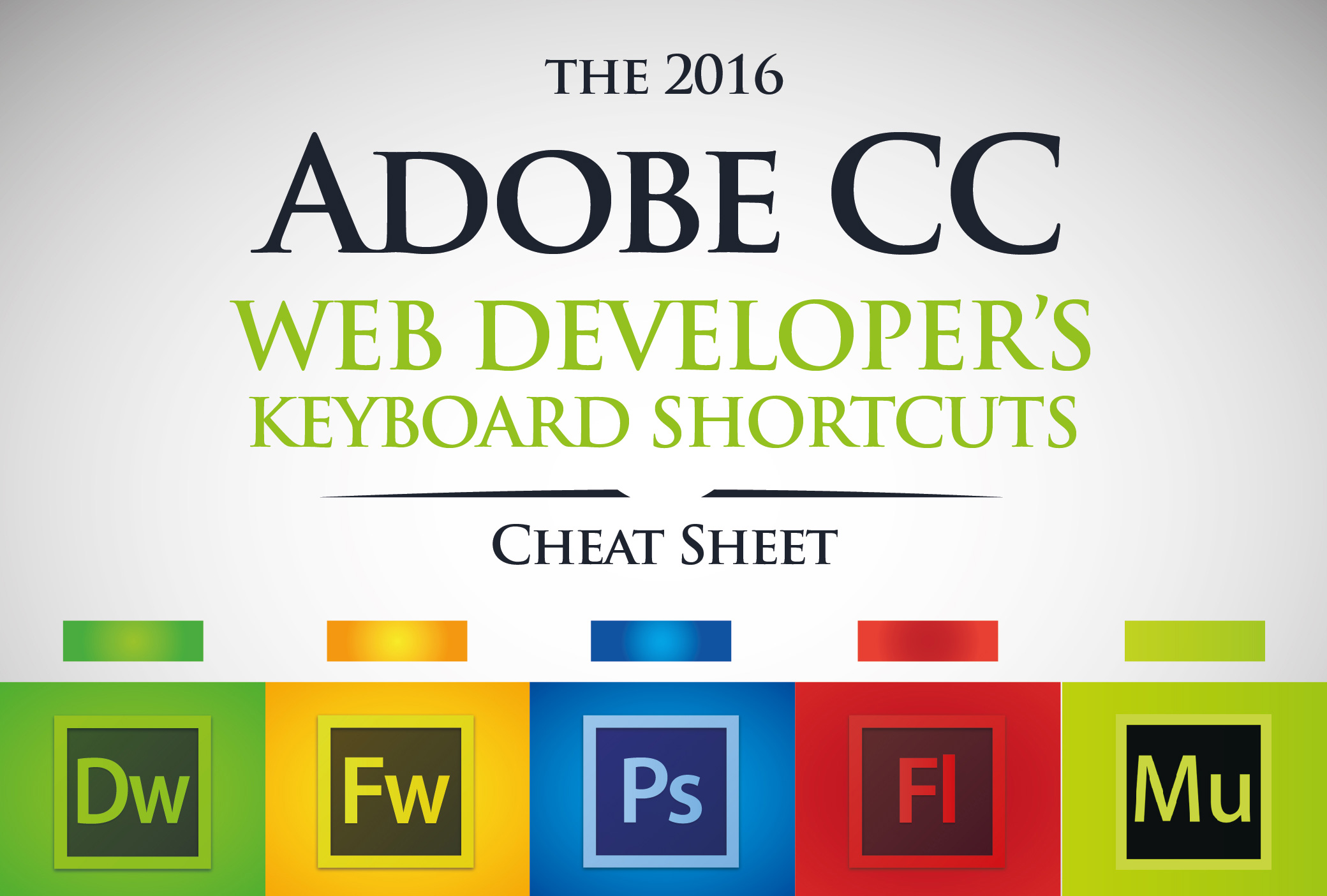 Adobe CC Keyboard Cheat Sheet For Web Designers 2016 - Make