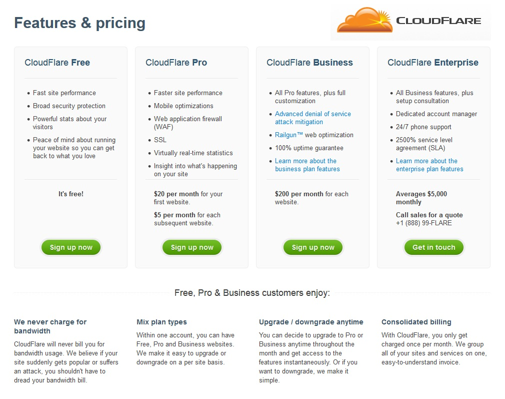 CloudFlare-pricing