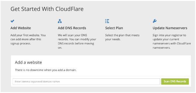 get-started-with-cloudflare