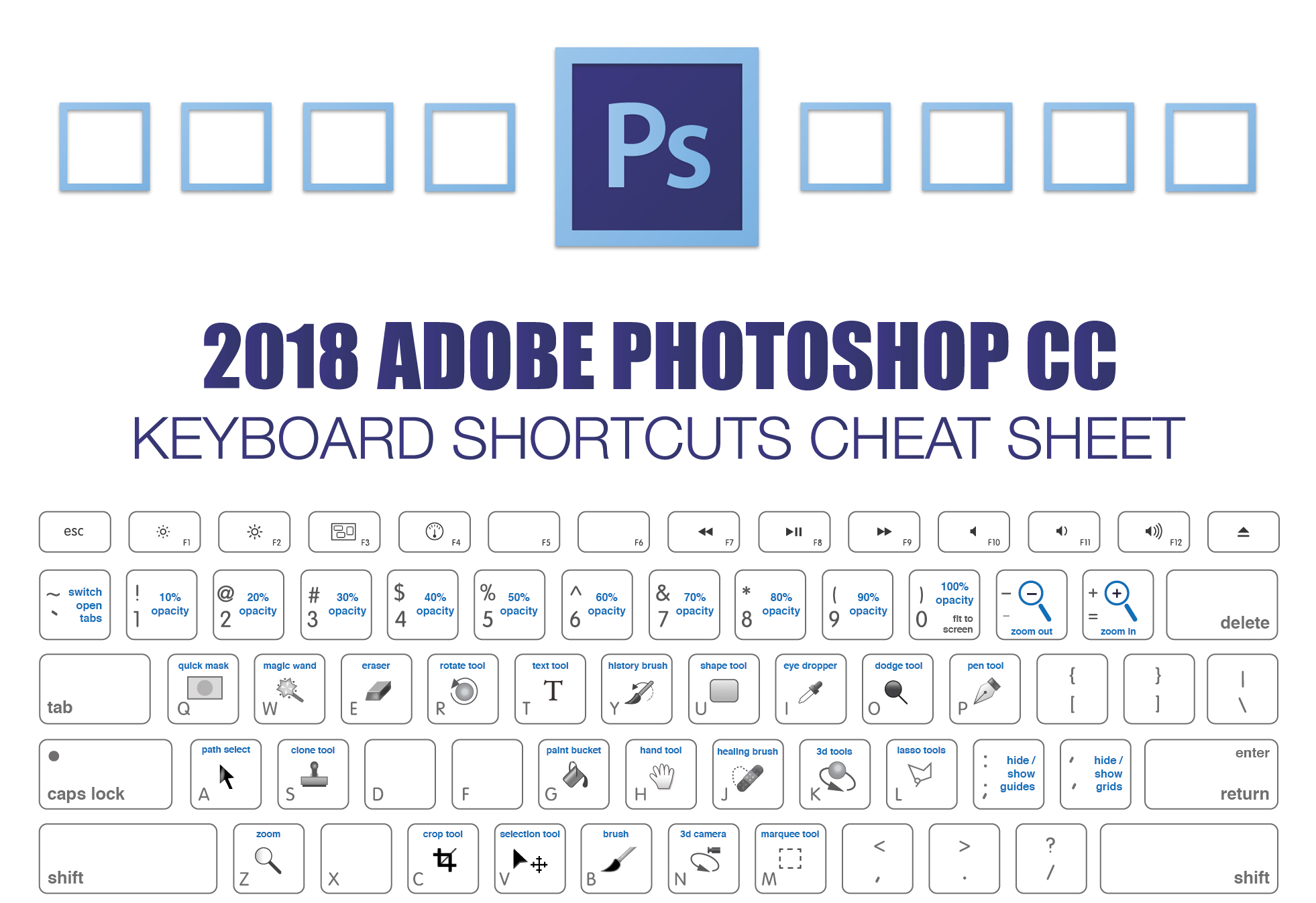 2018 Adobe Photoshop Keyboard Shortcuts Cheat Sheet - Make A