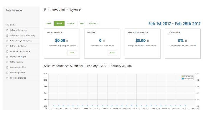 Business-intel-pinnaclecart