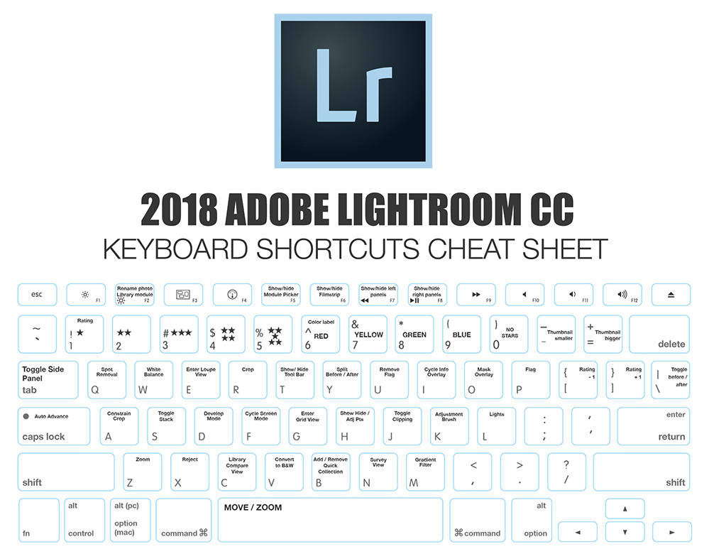 2018 Adobe Lightroom Keyboard Shortcuts Cheat Sheet - Make A