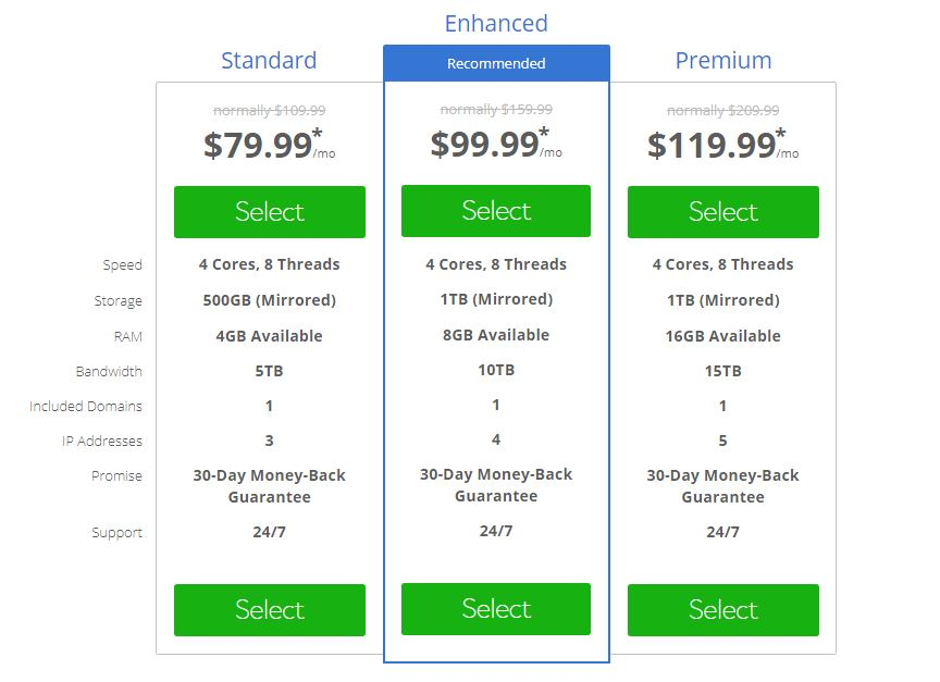 Bluehost Dedicated Server Prices