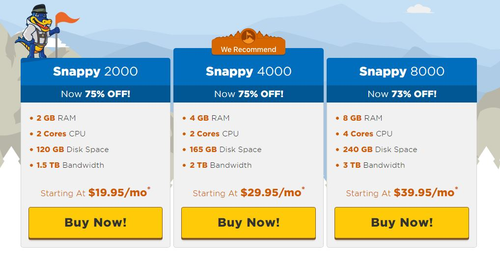 hostgator vps pricing details
