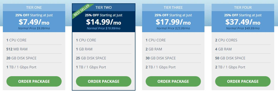 hostwinds vps pricing