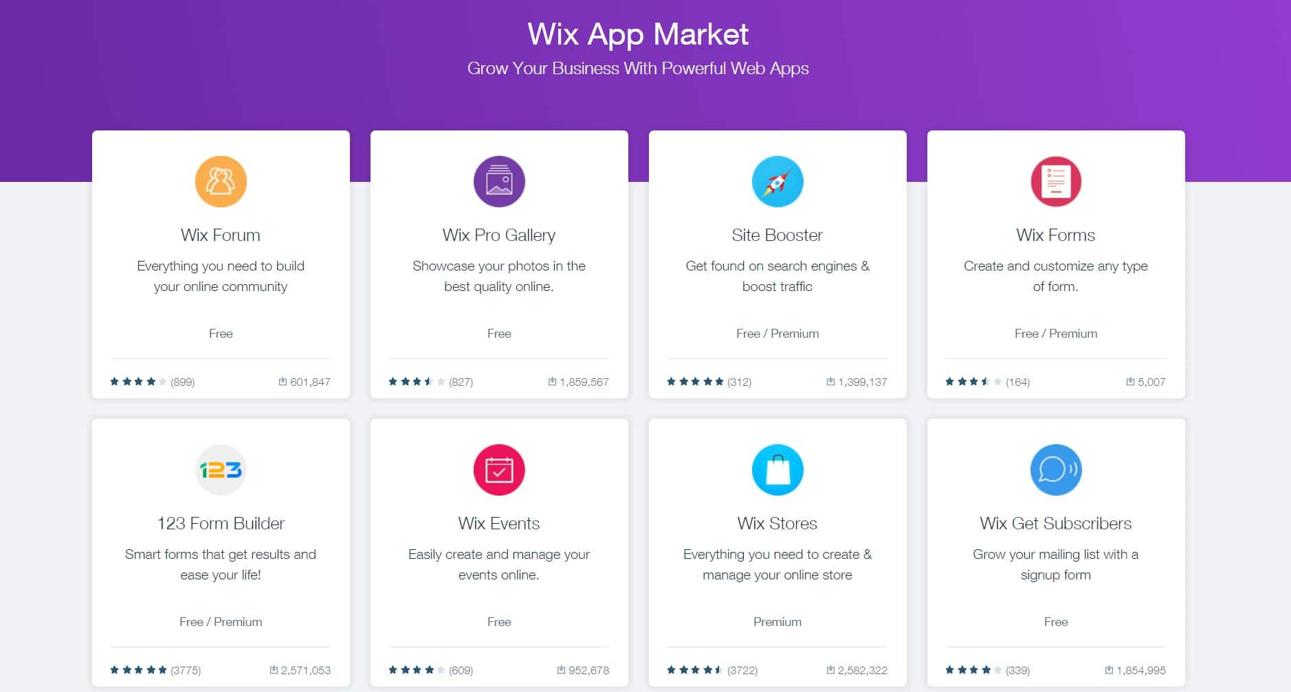 Wix vs WordPress - Everything you Need to Know!