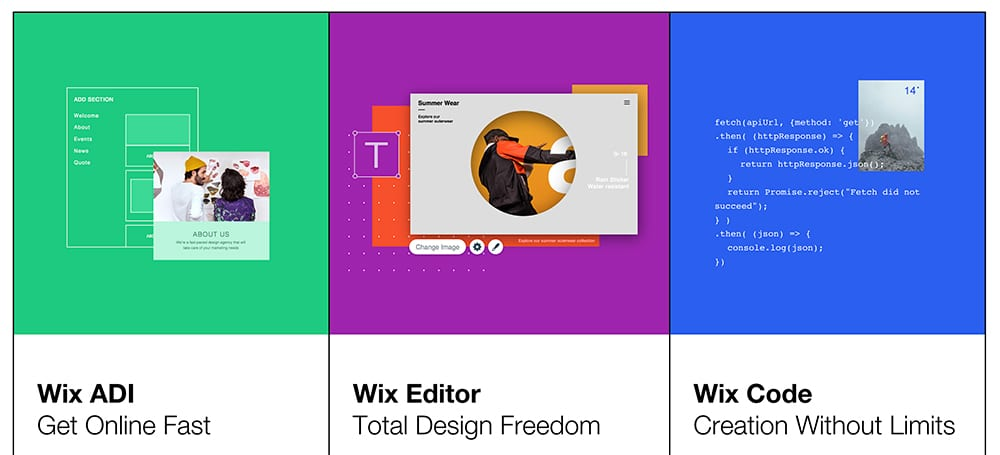 Wix Review 2019 - Is it still a good site builder?
