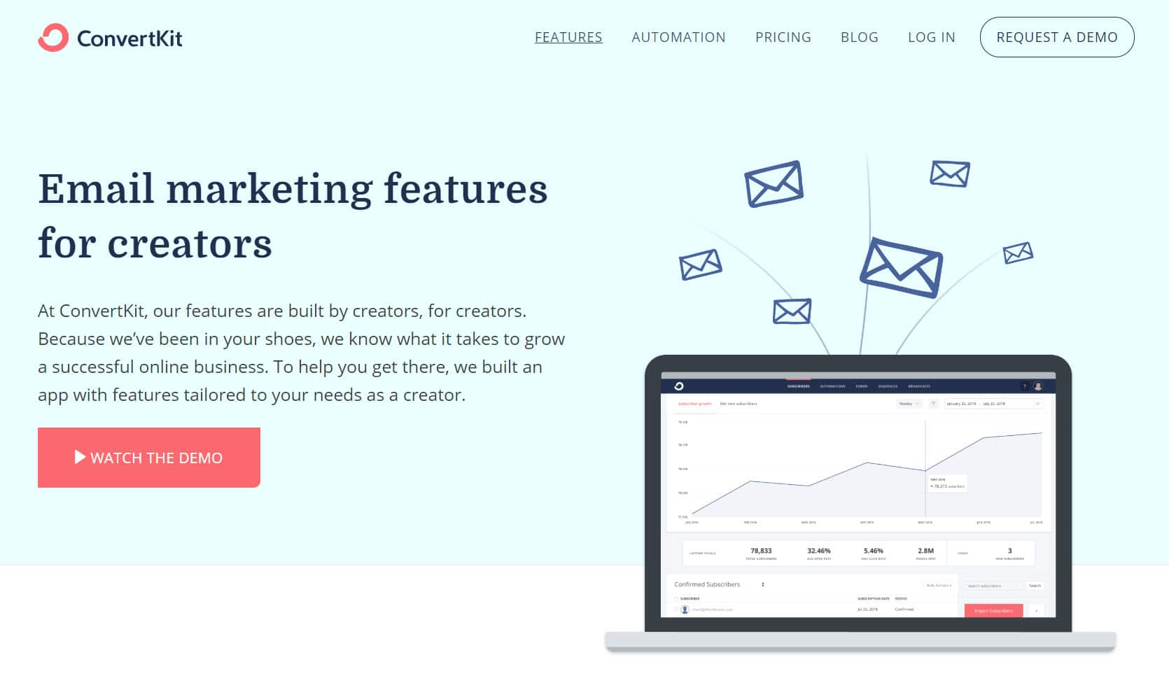 Landing Pages By Convertkit