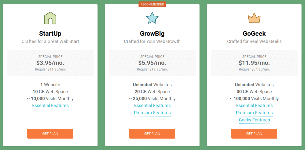 Hosting Siteground Price Discount