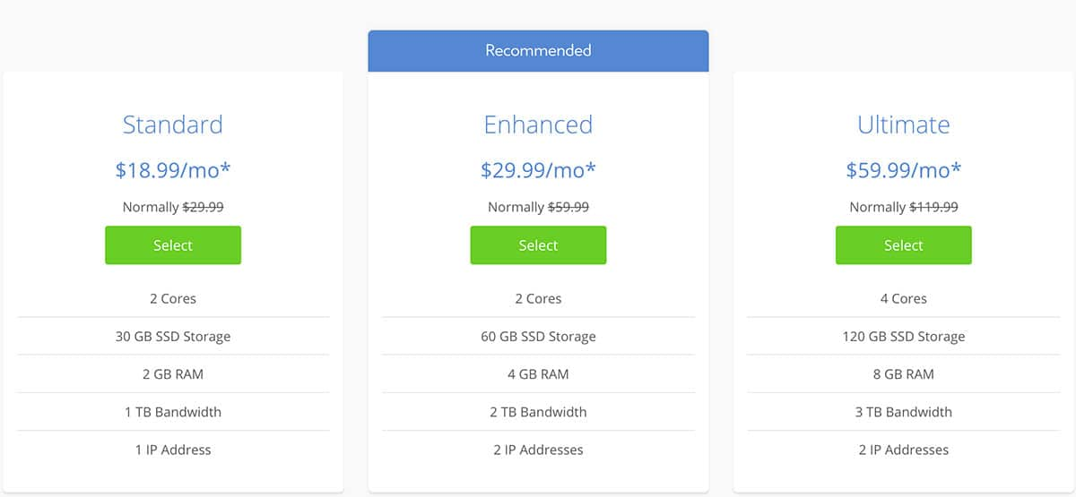 bluehost-vps-pricing