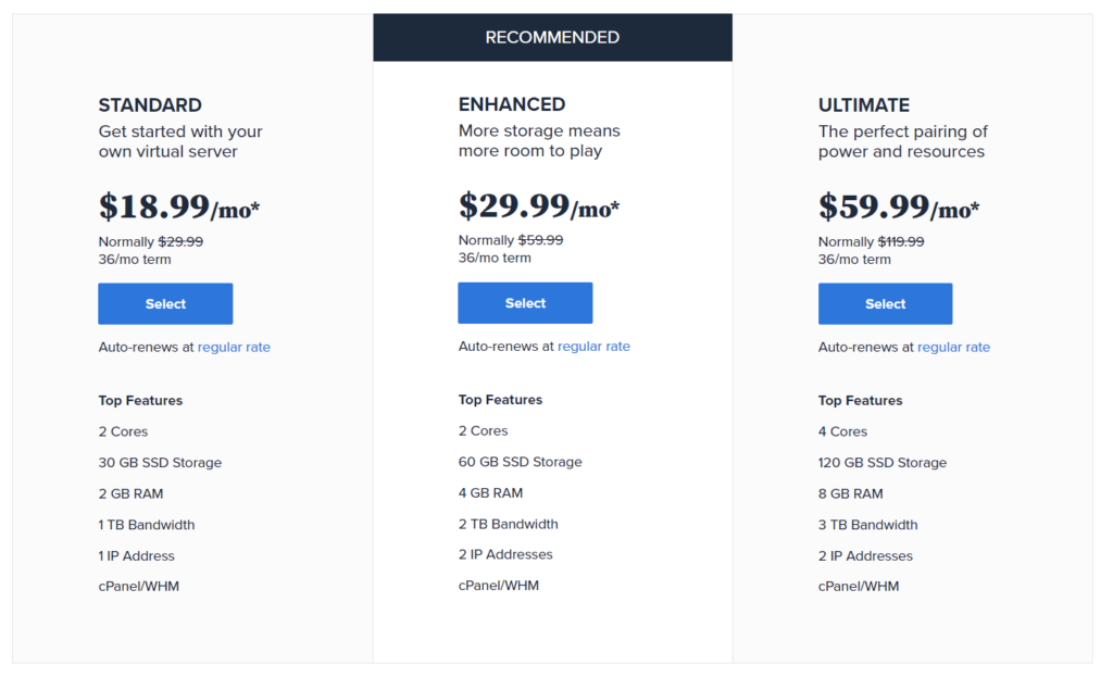 bluehost vps pricing