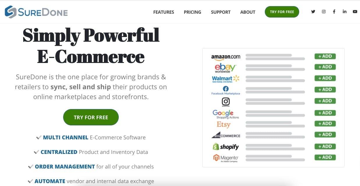 Multichannel ecommerce