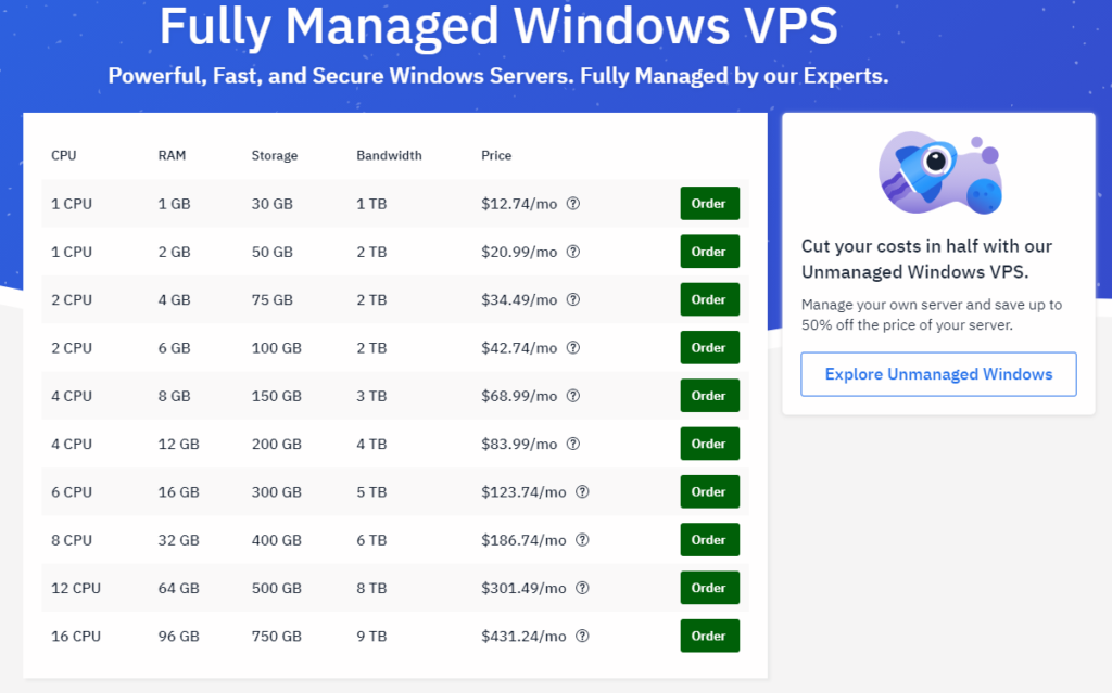 hostwinds windows vps pricing